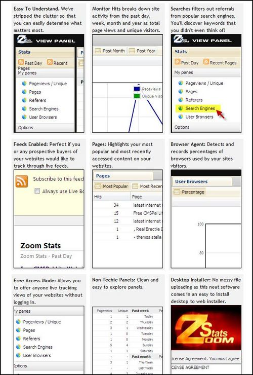 Product picture ZoomStats, Web Site Traffic and Stats Analyzer + PLR Includes .html, .PSD, Word Source Files